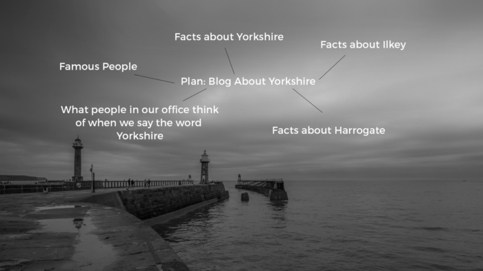 yorkshire, What Do You Know About Yorkshire?