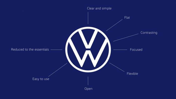 VW Rebrand, Our Thoughts